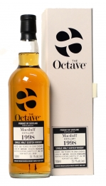 Macduff DT The Octave 1998 16Y 55.1°